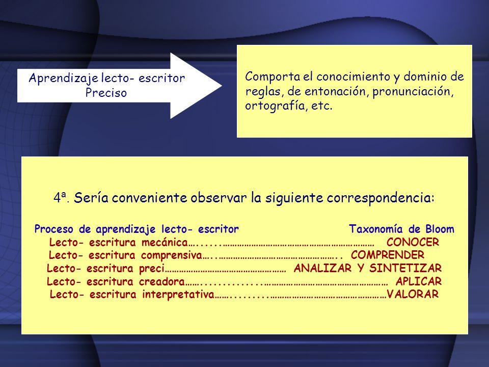 Aprendizaje lecto- escritor Preciso Comporta el conocimiento y dominio de reglas, de entonación, pronunciación, ortografía, etc. 4ª. Sería conveniente