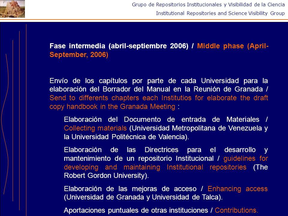 Grupo de Repositorios Institucionales y Visibilidad de la Ciencia Institutional Repositories and Science Visibility Group Reunión de Granada – Octubre de 2006 / Granada Meeting – 2006, October.
