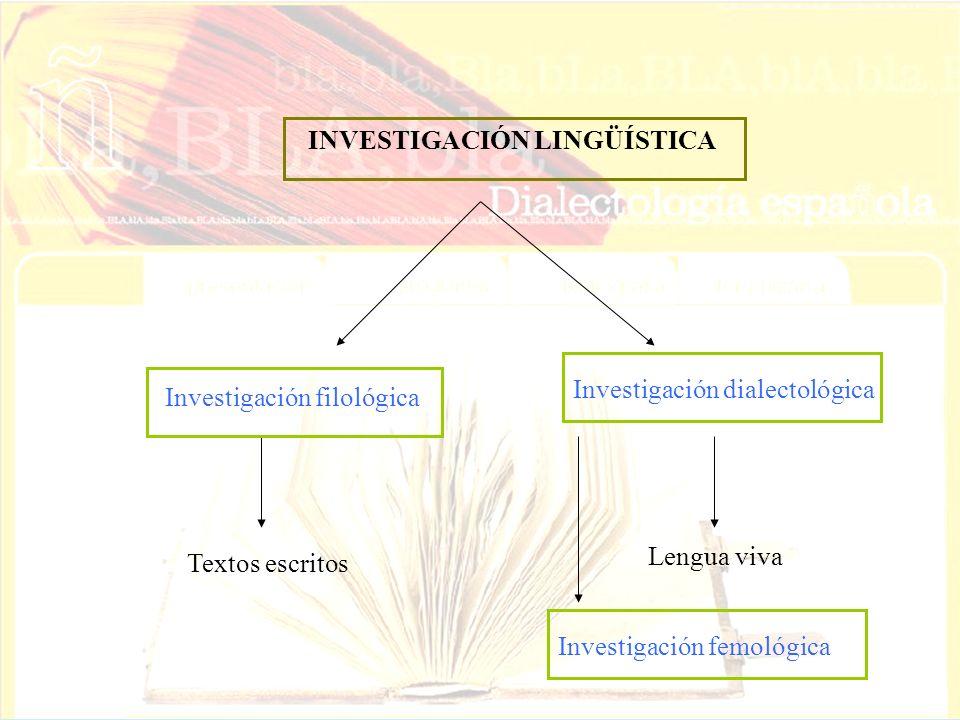 INVESTIGACIÓN LINGÜÍSTICA Investigación filológica Investigación dialectológica Textos escritos Lengua viva Investigación femológica