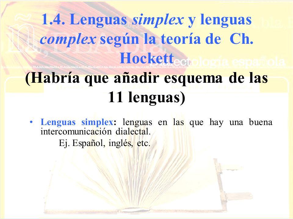 1.4. Lenguas simplex y lenguas complex según la teoría de Ch. Hockett (Habría que añadir esquema de las 11 lenguas) Lenguas simplex: lenguas en las qu