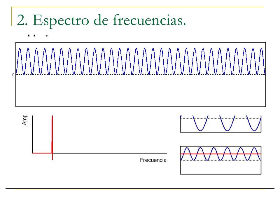 2. Espectro de frecuencias. Un tono puro: