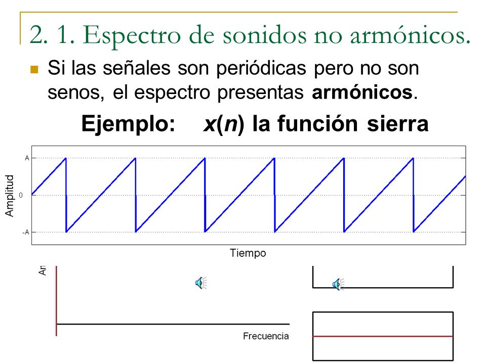 2. Espectro de frecuencias. Varios tonos: