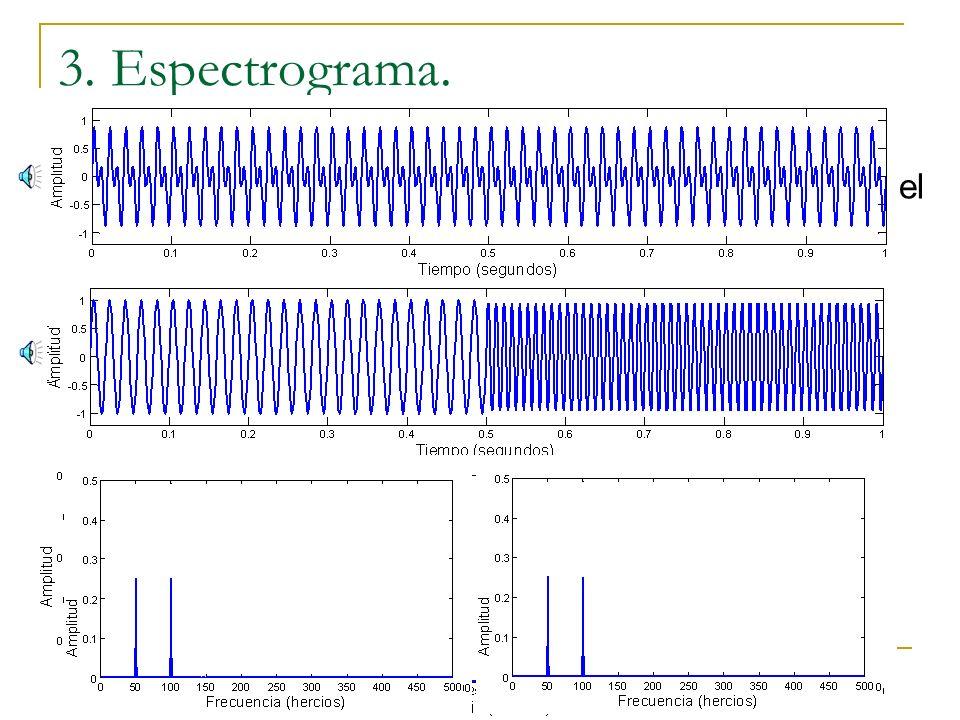 2. 2. Sonidos de duración finita. Conclusión: La duración finita de los sonidos hará que no se tengan picos puros. Propiedades: En el espectro, a mayo