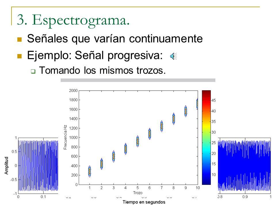 3. Espectrograma. Ejemplo: 10 tonos sucesivos fs=4000 Hz, duración 1 s, 4000 datos totales) Si se hacen 10 trozos (400 datos cada trozo) No se sabe cu