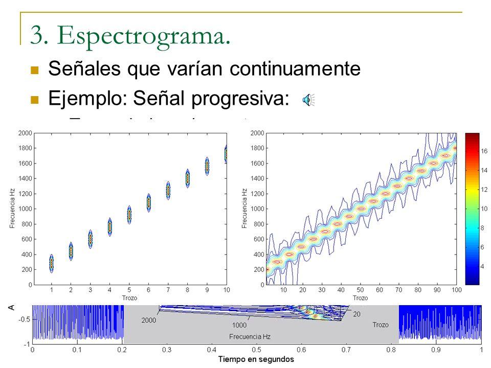 3. Espectrograma. Señales que varían continuamente Ejemplo: Señal progresiva: Tomando los mismos trozos.