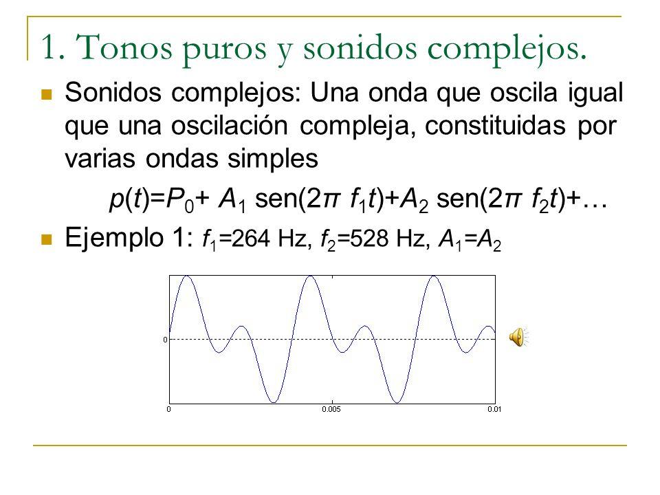 1. Tonos puros y sonidos complejos. Escala musical: Tercera mayor Do 3 264 Hz Re 3 297 Hz Mi 3 330 Hz Fa 3 352 Hz Sol 3 396 Hz La 3 440 Hz Si 3 495 Hz