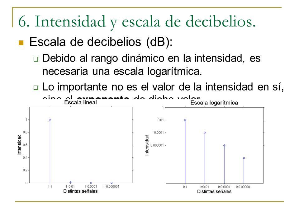 6. Intensidad y escala de decibelios. Intensidad del sonido, I: Energía por unidad de tiempo y unidad de área. La energía sonora que llega en un segun