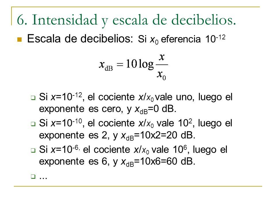 6. Intensidad y escala de decibelios. Escala de decibelios (dB): La escala de decibelios es una escala logarítmica. Si x es lo que se quiere medir en