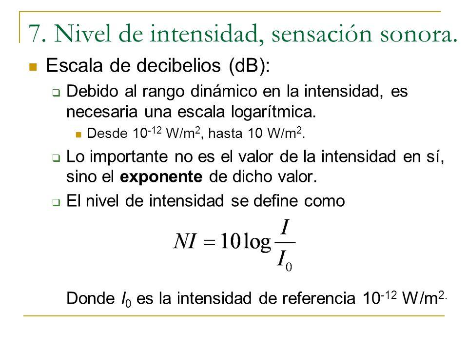 6. Intensidad y escala de decibelios. Escala de decibelios: Si x 0 eferencia 10 -12 Si x=10 -12, el cociente x/ x 0 vale uno, luego el exponente es ce