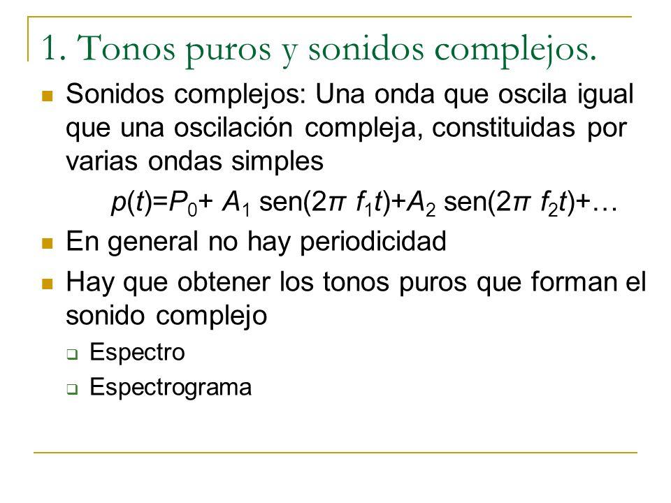 1. Tonos puros y sonidos complejos. Sonidos complejos: Una onda que oscila igual que una oscilación compleja, constituidas por varias ondas simples p(