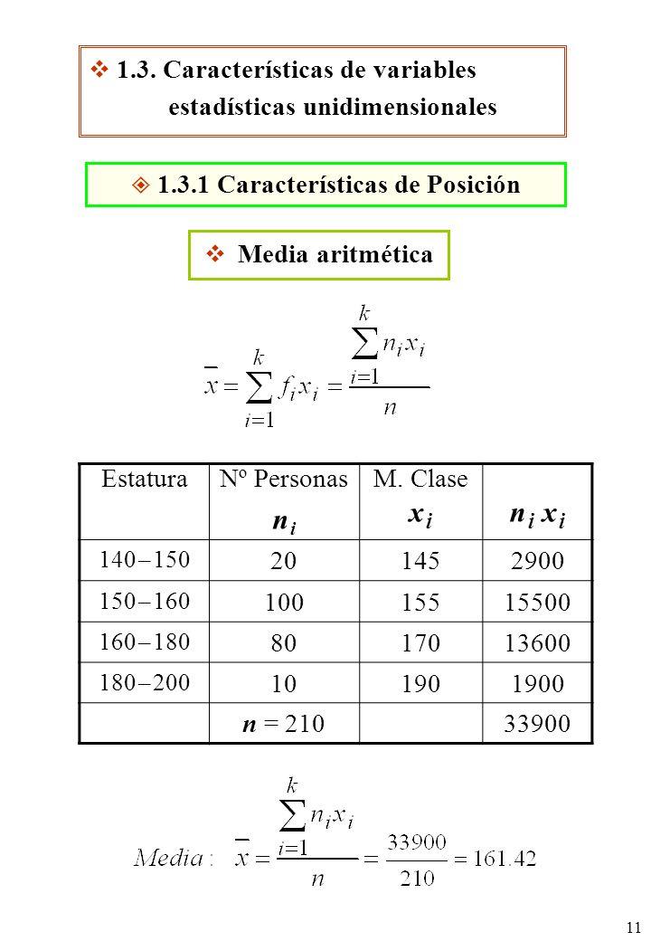 11 1.3. Características de variables estadísticas unidimensionales 1.3.1 Características de Posición Media aritmética EstaturaNº Personas n i M. Clase