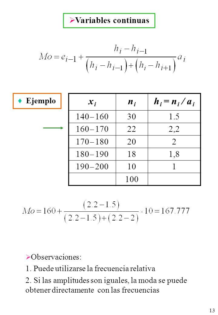 13 x ix i n in i h i = n i / a i 140 – 160301.5 160 – 170222,2 170 – 180202 180 – 190181,8 190 – 200101 100 Variables continuas Ejemplo Observaciones: 1.