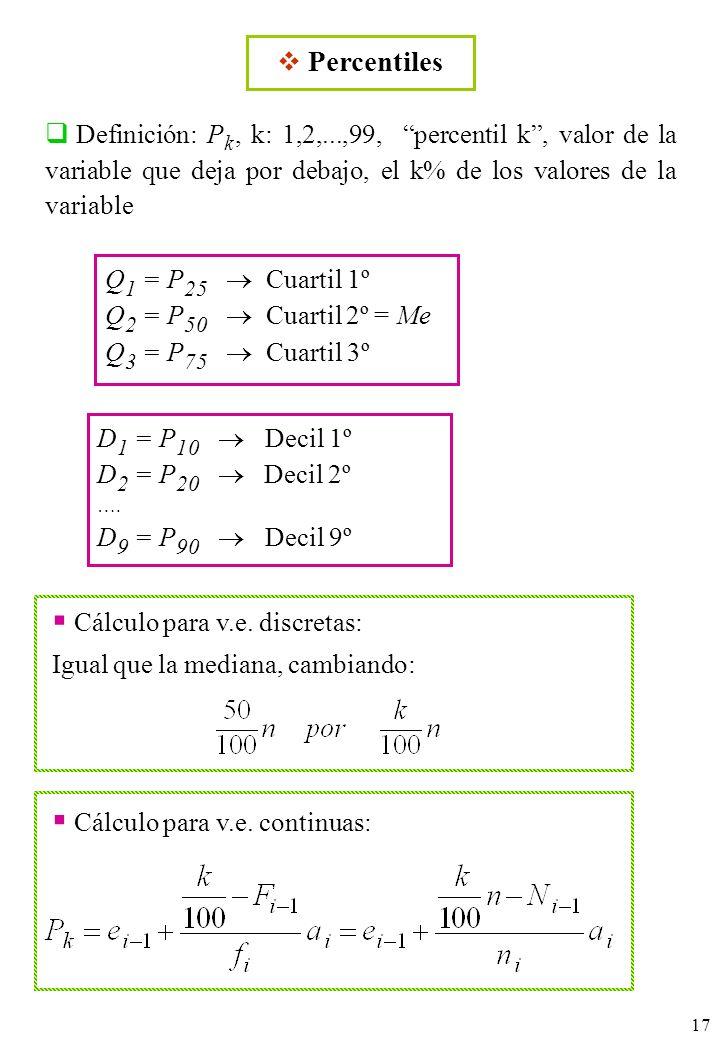 17 Definición: P k, k: 1,2,...,99, percentil k, valor de la variable que deja por debajo, el k% de los valores de la variable Q 1 = P 25 Cuartil 1º Q 2 = P 50 Cuartil 2º = Me Q 3 = P 75 Cuartil 3º D 1 = P 10 Decil 1º D 2 = P 20 Decil 2º ….