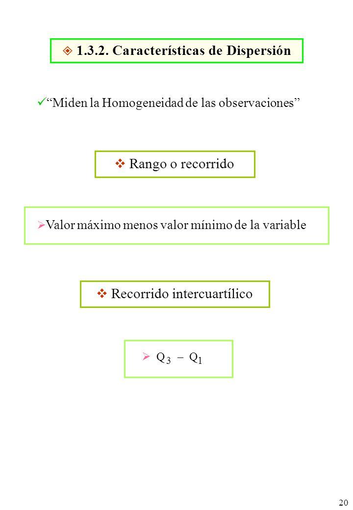 20 Q 3 – Q 1 Valor máximo menos valor mínimo de la variable Miden la Homogeneidad de las observaciones 1.3.2.