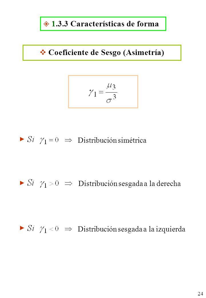 24 1.3.3 Características de forma Distribución sesgada a la derecha Distribución simétrica Distribución sesgada a la izquierda Coeficiente de Sesgo (Asimetría)