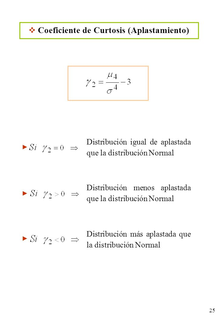 25 Distribución más aplastada que la distribución Normal Distribución menos aplastada que la distribución Normal Distribución igual de aplastada que la distribución Normal Coeficiente de Curtosis (Aplastamiento)