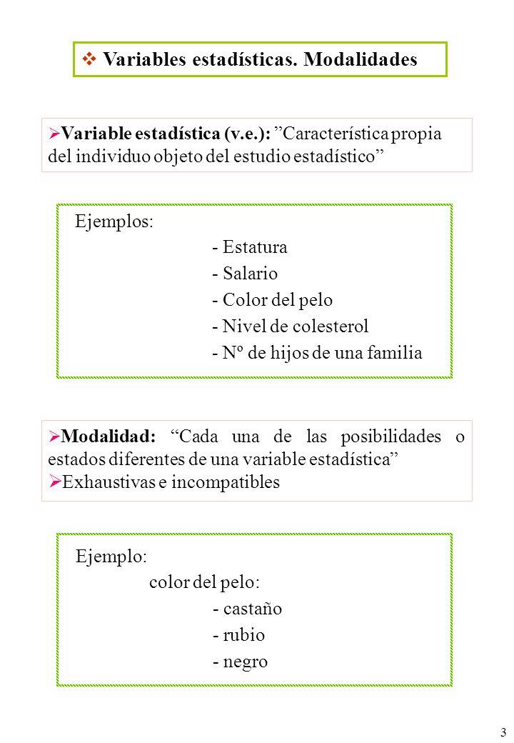 3 Variable estadística (v.e.): Característica propia del individuo objeto del estudio estadístico Modalidad: Cada una de las posibilidades o estados diferentes de una variable estadística Exhaustivas e incompatibles Variables estadísticas.