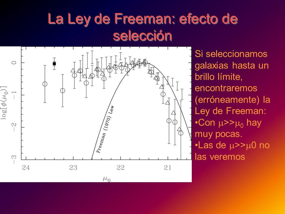 La Ley de Freeman: efecto de selección Si seleccionamos galaxias hasta un brillo límite, encontraremos (erróneamente) la Ley de Freeman: Con >> 0 hay