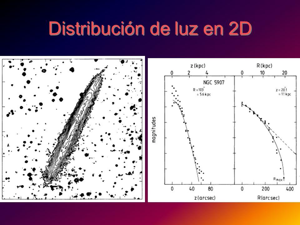 Distribución de luz en 2D