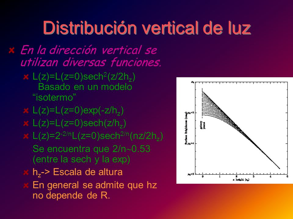 Distribución vertical de luz En la dirección vertical se utilizan diversas funciones. L(z)=L(z=0)sech 2 (z/2h z ) Basado en un modelo isotermo L(z)=L(