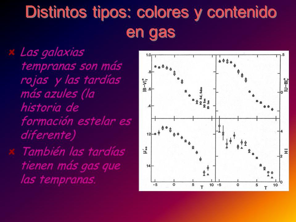 Distintos tipos: colores y contenido en gas Las galaxias tempranas son más rojas y las tardías más azules (la historia de formación estelar es diferen