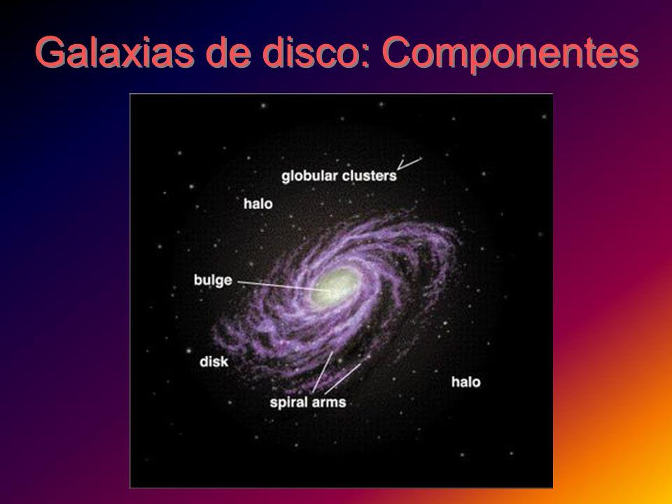 Galaxias de disco: Componentes