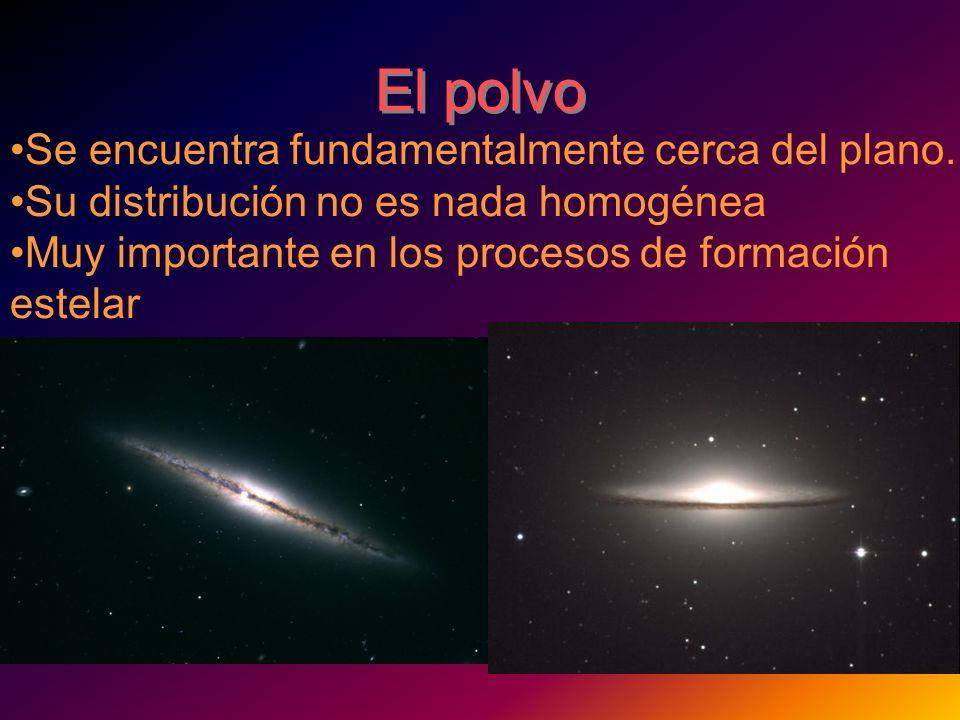El polvo Se encuentra fundamentalmente cerca del plano. Su distribución no es nada homogénea Muy importante en los procesos de formación estelar