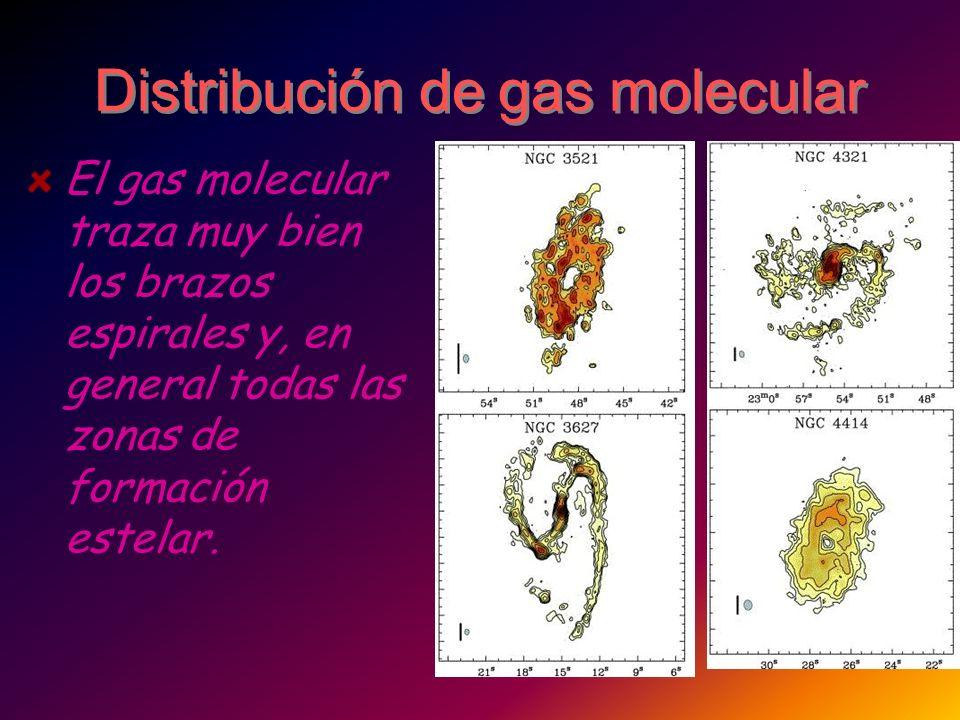 Distribución de gas molecular El gas molecular traza muy bien los brazos espirales y, en general todas las zonas de formación estelar.