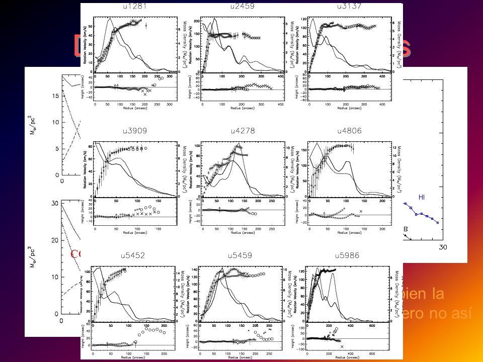 Distribución radial del gas CO HI CO H 2 (CO) traza muy bien la formación estelar, pero no así el HI