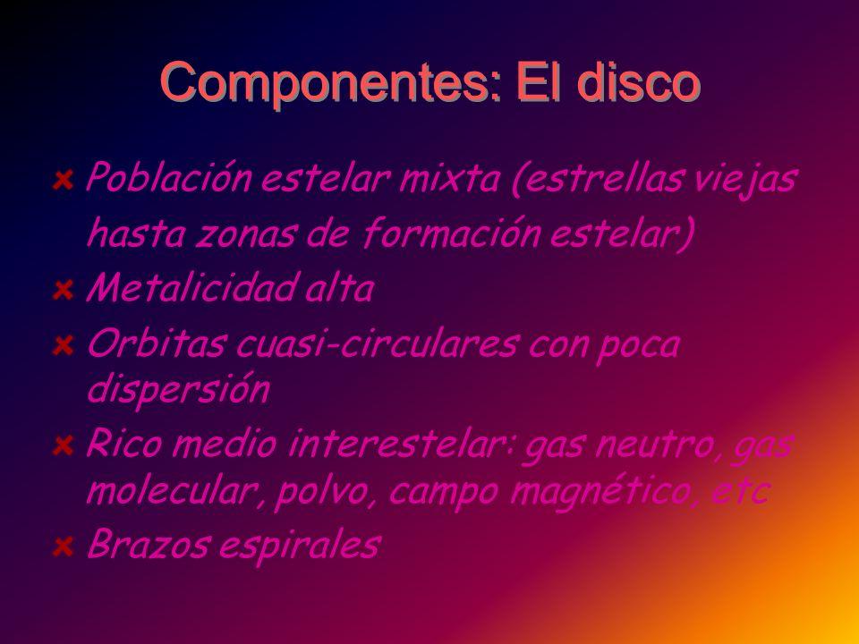 Componentes: El disco Población estelar mixta (estrellas viejas hasta zonas de formación estelar) Metalicidad alta Orbitas cuasi-circulares con poca d