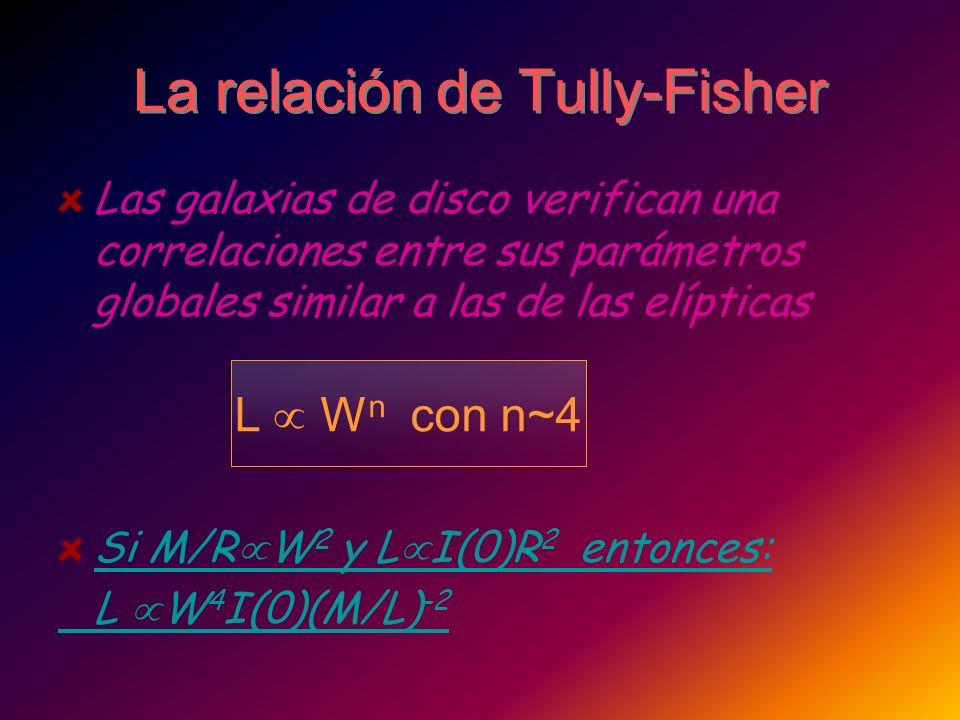 La relación de Tully-Fisher Las galaxias de disco verifican una correlaciones entre sus parámetros globales similar a las de las elípticas Si M/R W 2