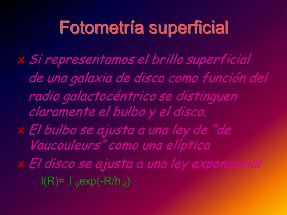 Fotometría superficial Si representamos el brillo superficial de una galaxia de disco como función del radio galactocéntrico se distinguen claramente