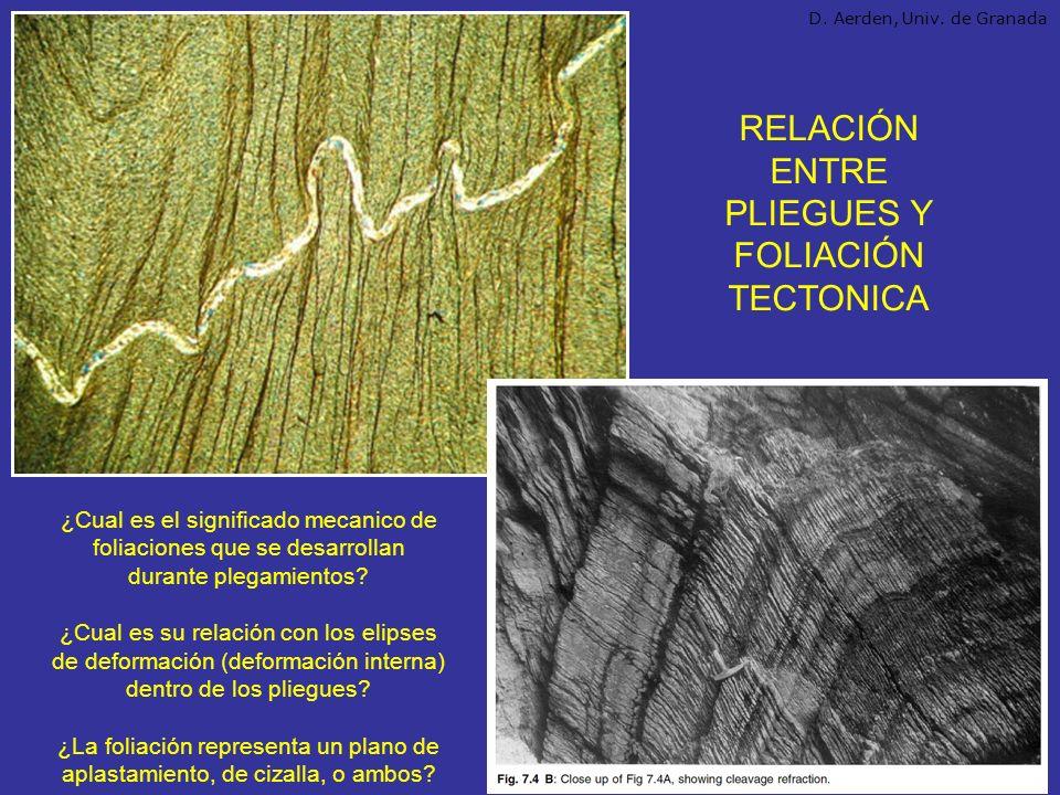 RELACIÓN ENTRE PLIEGUES Y FOLIACIÓN TECTONICA ¿Cual es el significado mecanico de foliaciones que se desarrollan durante plegamientos? ¿Cual es su rel