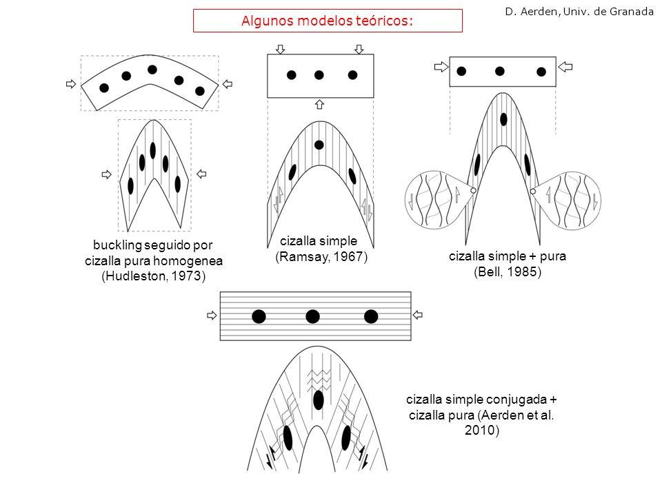 buckling seguido por cizalla pura homogenea (Hudleston, 1973) cizalla simple (Ramsay, 1967) cizalla simple conjugada + cizalla pura (Aerden et al. 201