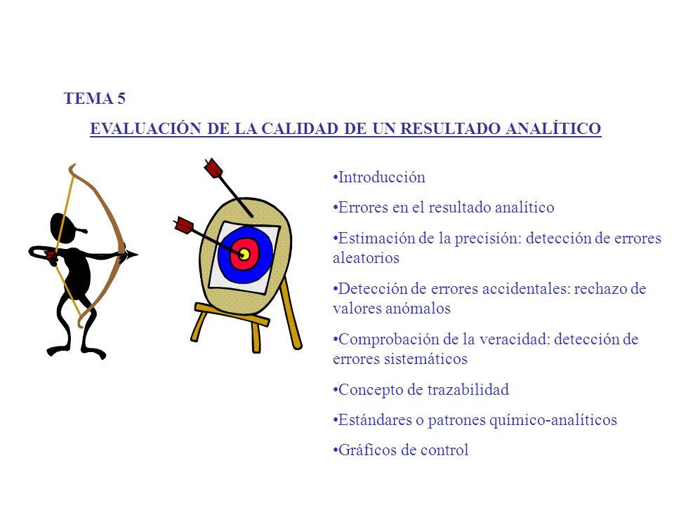 TEMA 5 EVALUACIÓN DE LA CALIDAD DE UN RESULTADO ANALÍTICO Introducción Errores en el resultado analítico Estimación de la precisión: detección de erro