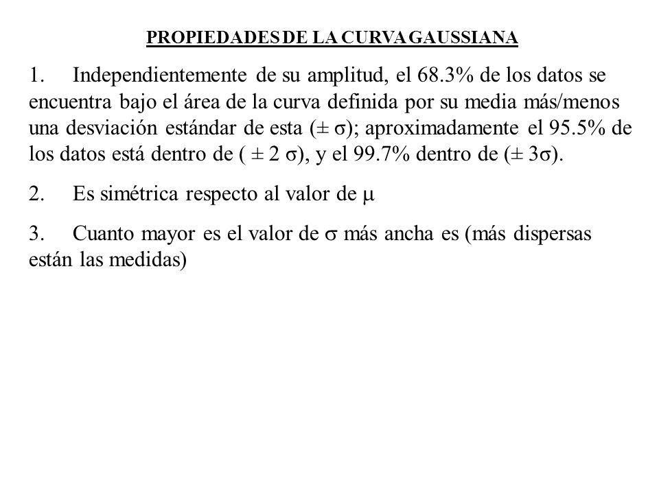 PROPIEDADES DE LA CURVA GAUSSIANA 1. Independientemente de su amplitud, el 68.3% de los datos se encuentra bajo el área de la curva definida por su me