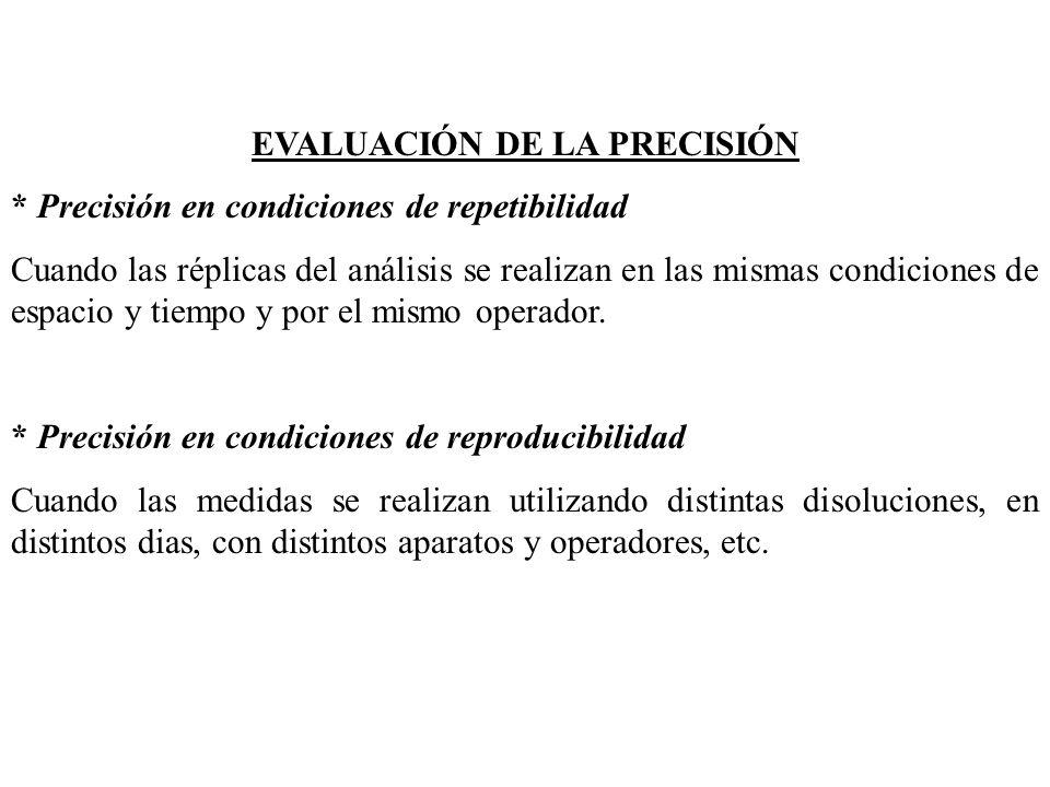EVALUACIÓN DE LA PRECISIÓN * Precisión en condiciones de repetibilidad Cuando las réplicas del análisis se realizan en las mismas condiciones de espac