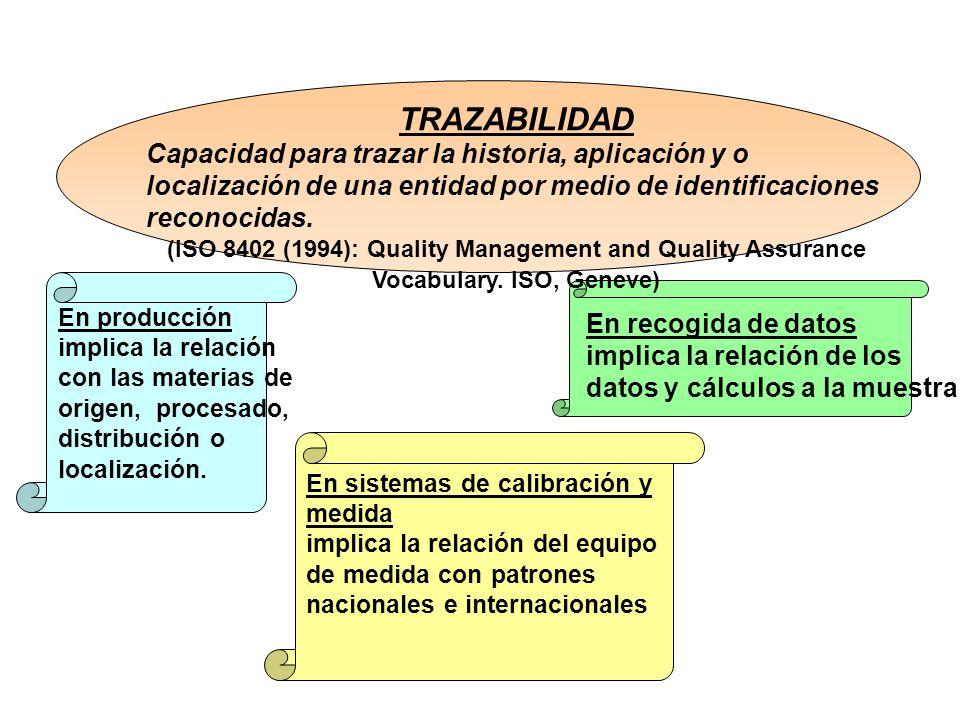TRAZABILIDAD Capacidad para trazar la historia, aplicación y o localización de una entidad por medio de identificaciones reconocidas. (ISO 8402 (1994)