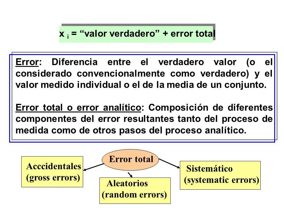 x i = valor verdadero + error total Error: Diferencia entre el verdadero valor (o el considerado convencionalmente como verdadero) y el valor medido i