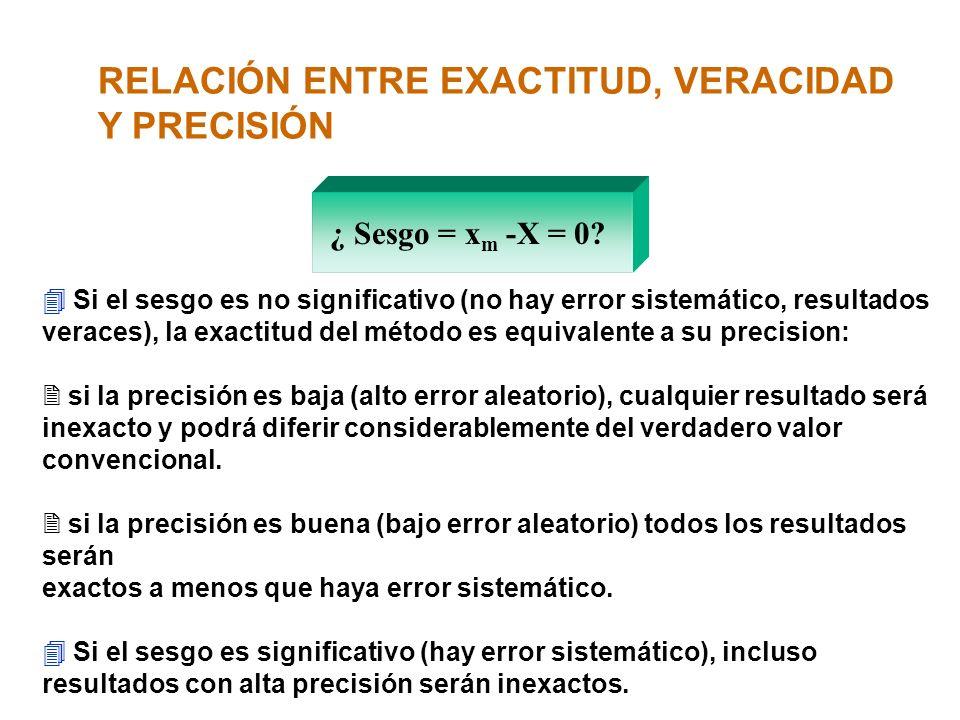 Si el sesgo es no significativo (no hay error sistemático, resultados veraces), la exactitud del método es equivalente a su precision: si la precisión