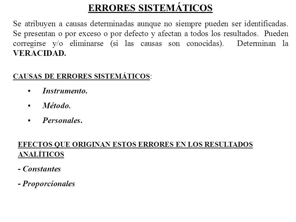 COMPROBACIÓN DE LA VERACIDAD: DETECCIÓN DE ERRORES SISTEMÁTICOS 1)Análisis de un material de referencia.