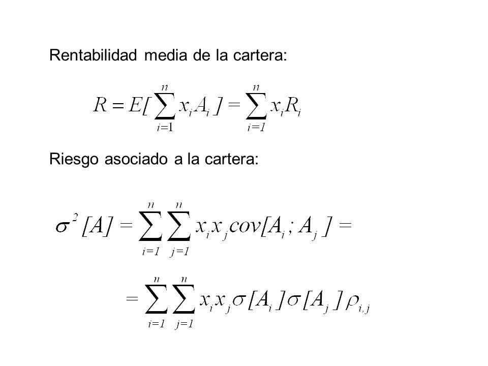 Modelo 1 (agresivo): Rentabilidad máxima a riesgo constante Modelo 2 (conservador): Riesgo mínimo a rentabilidad constante Modelo 3 (mixto): Multiplicadores de Lagrange Maximizar R sujeto a las restricciones: σ²[A]=cte y x i =1, x i 0.