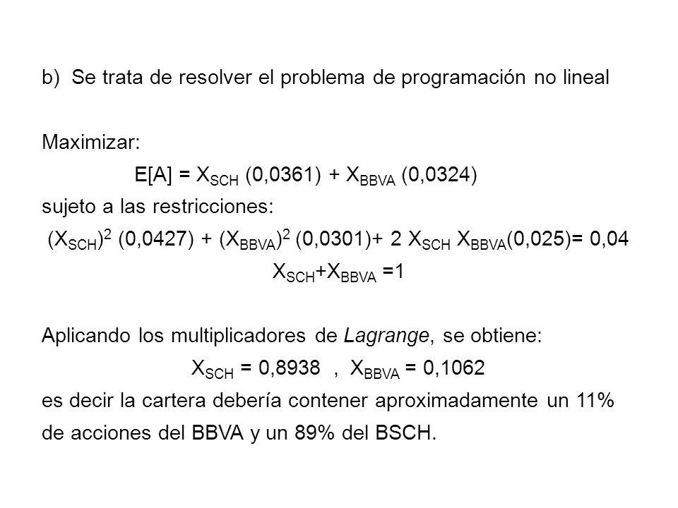 R i = α i +β i R M + ε i, i=1,2,…,n * Títulos normales: β1 * Títulos defensivos: β<1 * Títulos agresivos : β>1