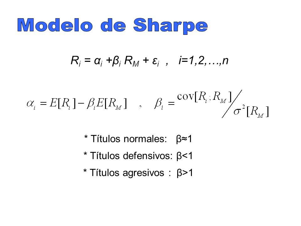 σ²[R i ] = β i ².σ²[R M ] + σ²[ε i ] σ[R i ]: riesgo total del título A i β.σ[R M ]: riesgo sistemático del título A i (riesgo que depende del mercado) σ[ε i ]: riesgo específico del título A i (riesgo que no depende del mercado) (Riesgo total)² = (Riesgo sistemático)² + + (Riesgo específico)²