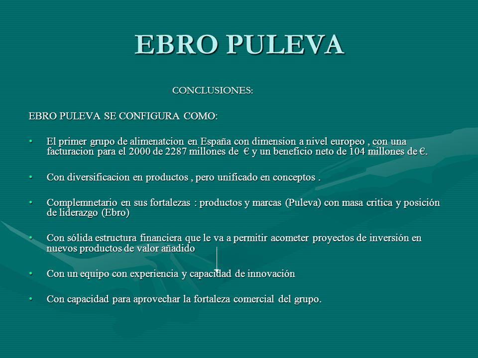 EBRO PULEVA CONCLUSIONES: EBRO PULEVA SE CONFIGURA COMO: El primer grupo de alimenatcion en España con dimension a nivel europeo, con una facturacion