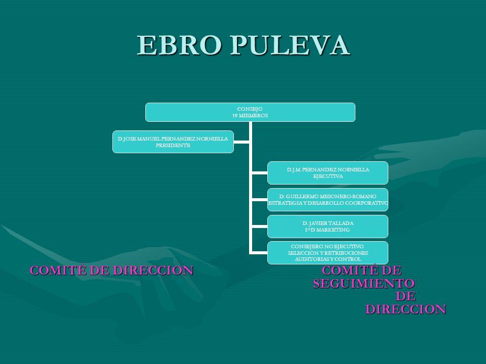 EBRO PULEVA CONSEJO 19 MIEMBROS D.J.M. FERNANDEZ NORNIELLA EJECUTIVA D. GUILLERMO MESONERO- ROMANO ESTRATEGIA Y DESARROLLO COORPORATIVO D. JAVIER TALL