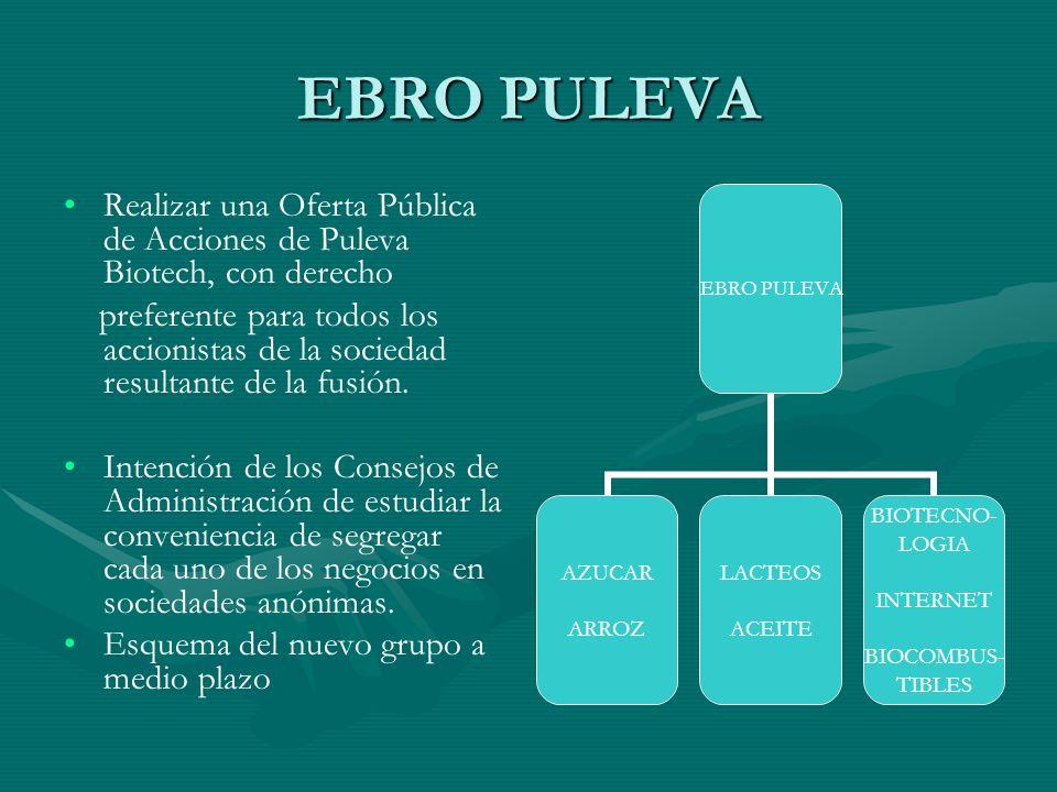 EBRO PULEVA Realizar una Oferta Pública de Acciones de Puleva Biotech, con derecho preferente para todos los accionistas de la sociedad resultante de