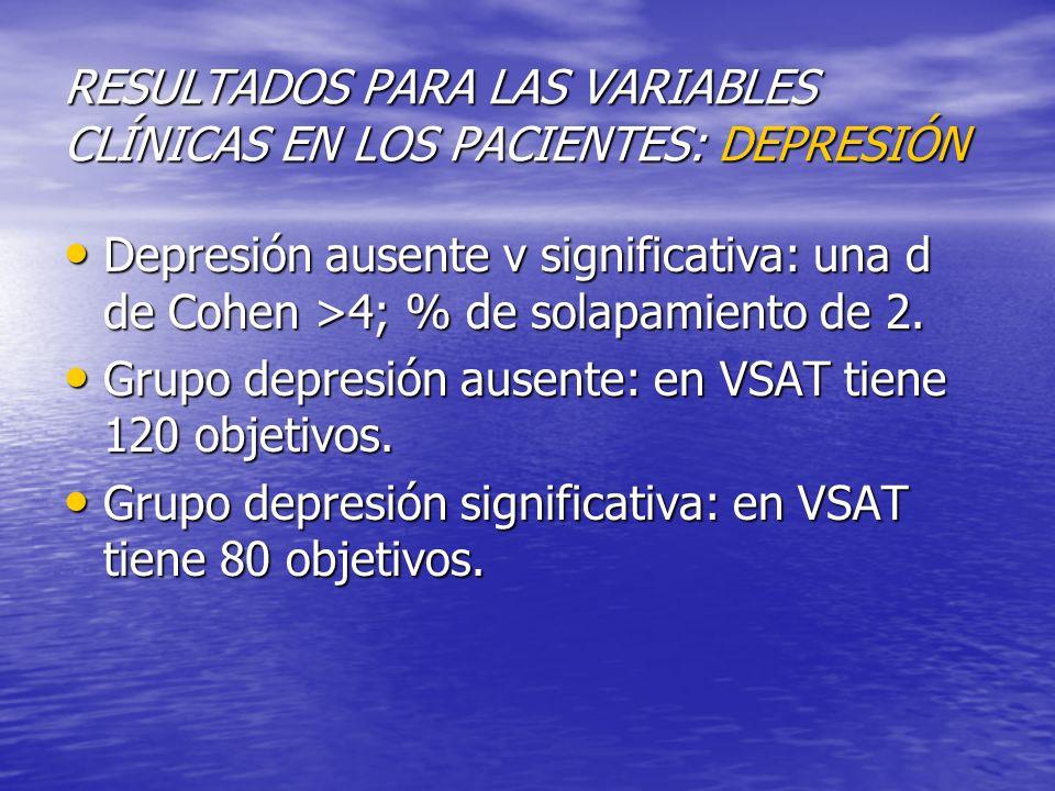 RESULTADOS PARA LAS VARIABLES CLÍNICAS EN LOS PACIENTES: DEPRESIÓN Depresión ausente v significativa: una d de Cohen >4; % de solapamiento de 2. Depre