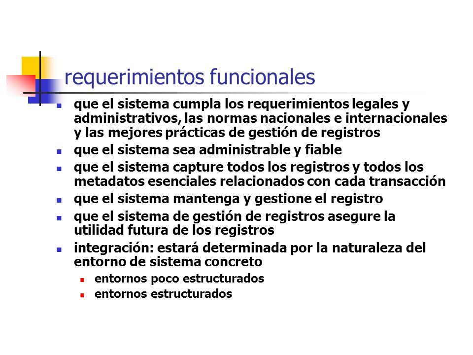 diseñando sistemas de gestión de registros electrónicos identificación del conjunto de requerimientos funcionales que han de cumplir los sistemas de g