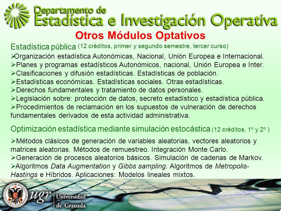 Otros Módulos Optativos Estadística pública (12 créditos, primer y segundo semestre, tercer curso) Organización estadística Autonómicas, Nacional, Uni